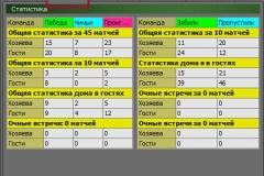 2BetSoccer 1.3 - PRBET.RU
