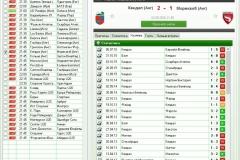 MyscoreBet-Football-1.68-768x645